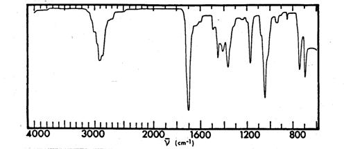 Spectroscopy in Organic Chemistry: Infrared