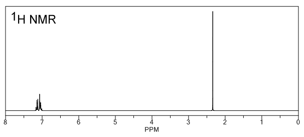 chalcone nmr assignment